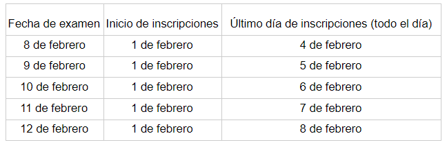 inscripcion a examenes febrero 2021 tabla.PNG